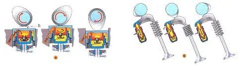 Замена гидрокомпенсаторов двигателя