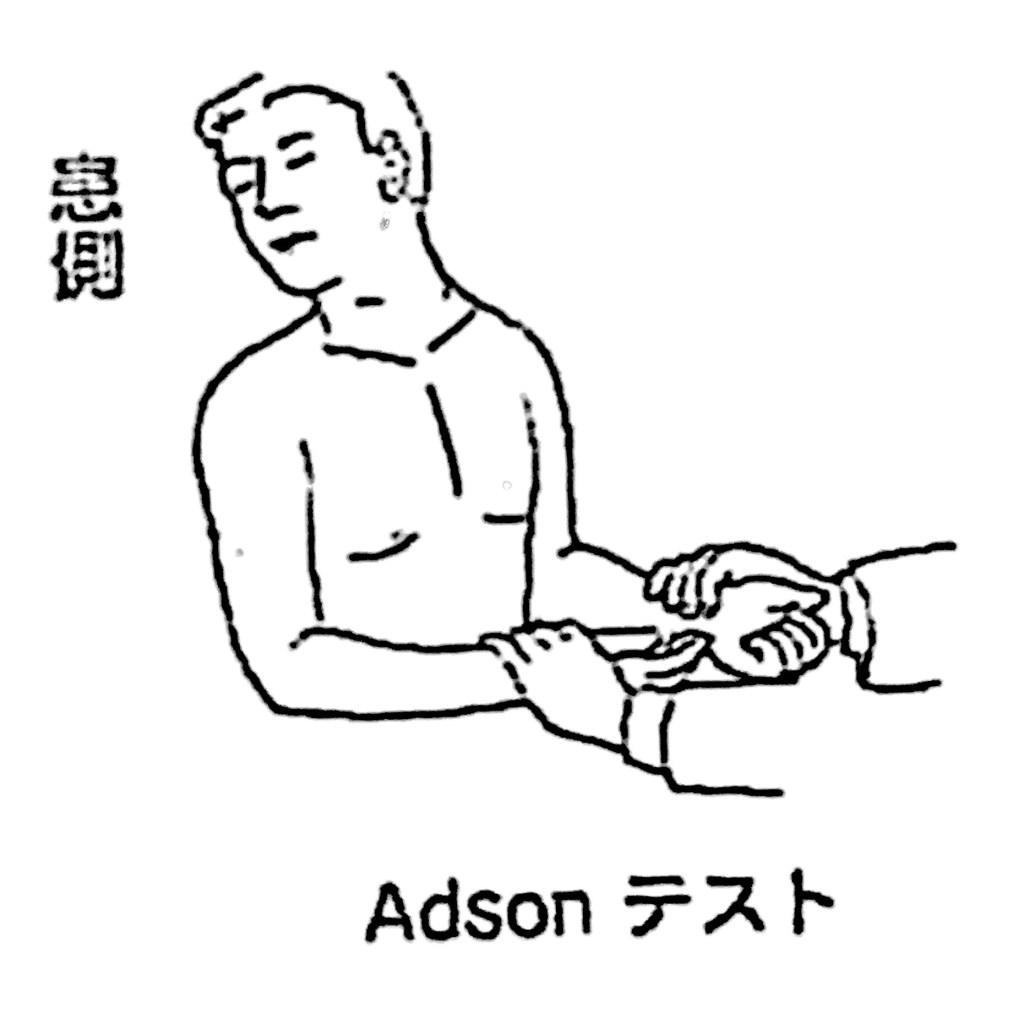 アドソンテスト