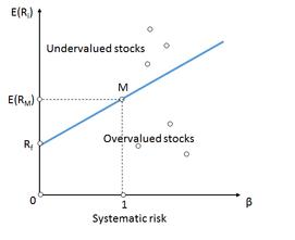 sml-chart.png