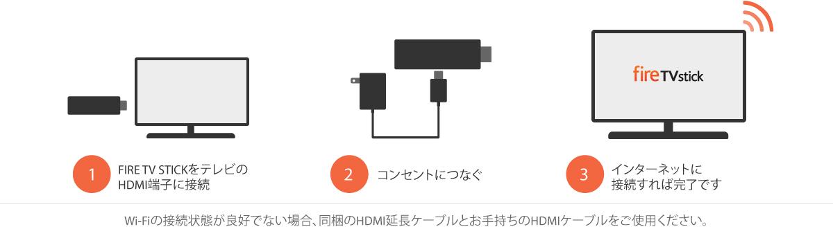 https://i1.wp.com/m.media-amazon.com/images/G/09/kindle/dp/2017/FTVS/Steps-Tank.jpg?ssl=1