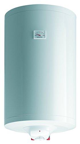 respekta Gorenje Wandspeicher Warmwasserspeicher Boiler 30 Liter TGR 30 ND