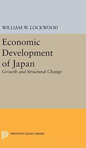 Economic Development of Japan