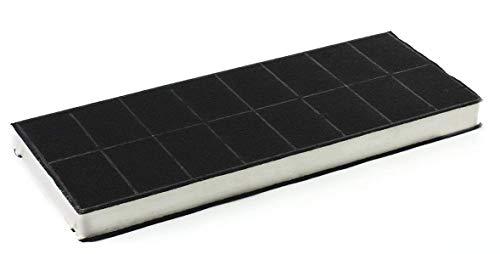 DREHFLEX - AK128 - Filtro ai carboni attivi, adatto per diverse cappe aspiranti di Balay/Bosch /...