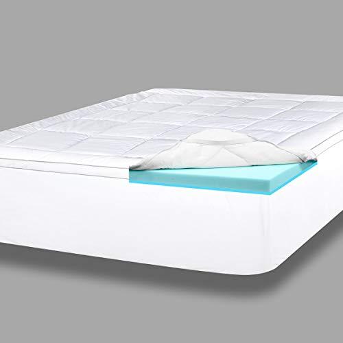ViscoSoft 4 Inch Pillow Top Gel Memory Foam Mattress Topper Full | Serene Dual Layer Mattress Pad
