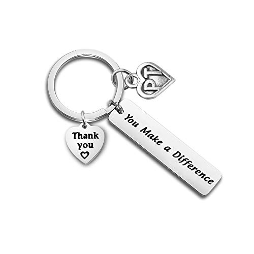 FOTAP Physical Therapist Appreciation Gift You Make a...