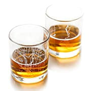 DESIGNER GLASSWARE - Designed by a Honolulu-based architect, RESSCU Glassware proudly showcases your favorite city with a stunningly unique and intricate Seattle map design. SOPHISTICATED GIFT PACKAGING - Each set of etched city map glasses come beau...