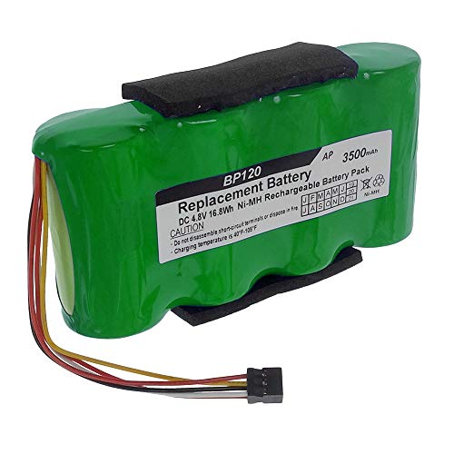 Replacement Battery for Fluke 120, 123, & 124...