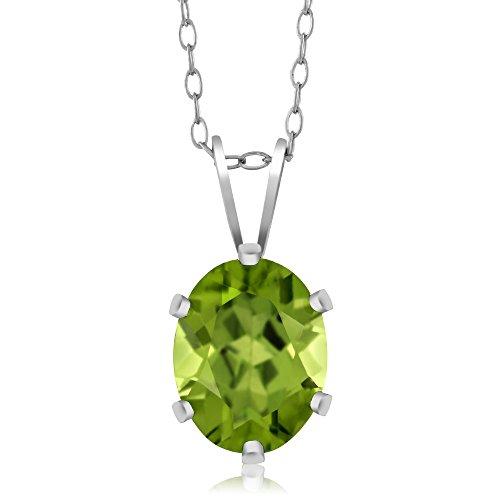 Gem Stone King 925 Sterling Silver Green Peridot Pendant...