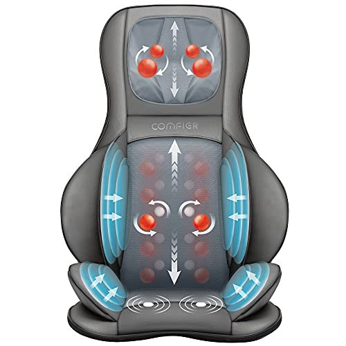 Comfier Shiatsu Neck&Back Massager with Heat -Massage Chair with Compress & Rolling,Kneading Electrical Back Massager for Full Back,Neck, Chair Massager for Home or Office use