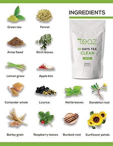 Teaz 28 Days Detox - Clean Tea | 85g Loose Leaf | Slim Tea for Weight Loss | Detox Tea | Diet & Fat Loss Tea | Cleanse Tea | Natural Dietary Supplement | For More Successful Diet (Detox Tea) 3