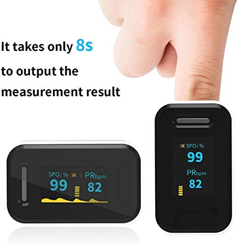 Eva Zzy Finger Pulse Oximeter and Heart Rate Monitor
