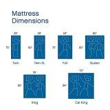 Classic Brands Cool Gel Ventilated Gel Memory Foam 8-Inch Mattress, Full