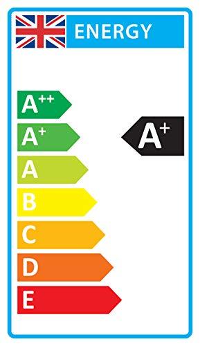 41gqjb3I3iL Bon Plan !  Philips Hue White Kit de Démarrage 2 ampoules LED connectées + Pont de connexion Hue, compatible Bluetooth - Foncti...