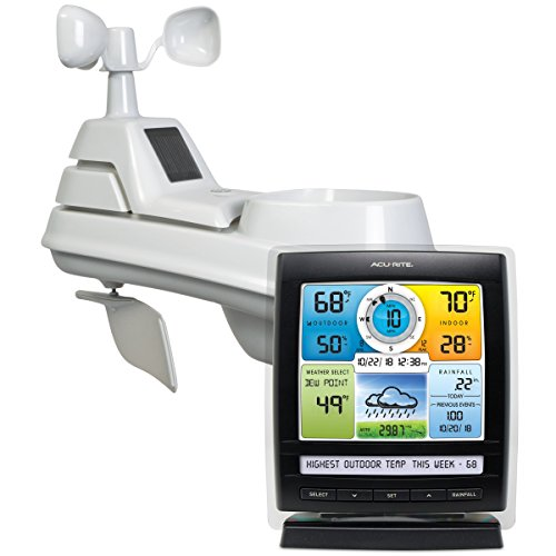 AcuRite 01512 Wireless Home Station for Indoor and Outdoor with 5-in-1 Weather Sensor: Temperature, Humidity, Wind Speed, Direction, and Rainfall, Full Color
