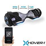 Hover-1 Helix Electric Hoverboard Scooter, Gun Metal