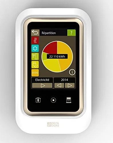 41zcVxr6ESL [Bon Plan Delta Dore] Delta Dore 6110027 Tywatt 2000 Indicateur de consommations d'énergie avec gestion des occultants