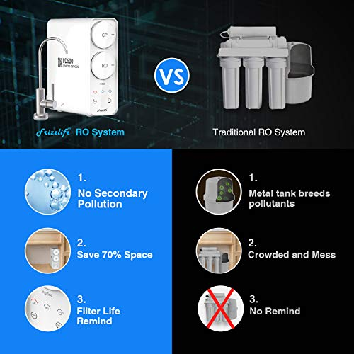 Product Image 3: Frizzlife Reverse Osmosis Water Filtration System - Tankless 500 GPD High Output RO Filter, 1.5:1 Pure to Drain, Reduces TDS, Compact Footprint, USA Tech Support, PD500