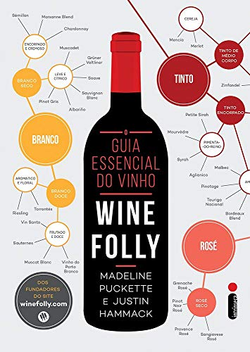 The Essential Wine Guide. Wine Folly