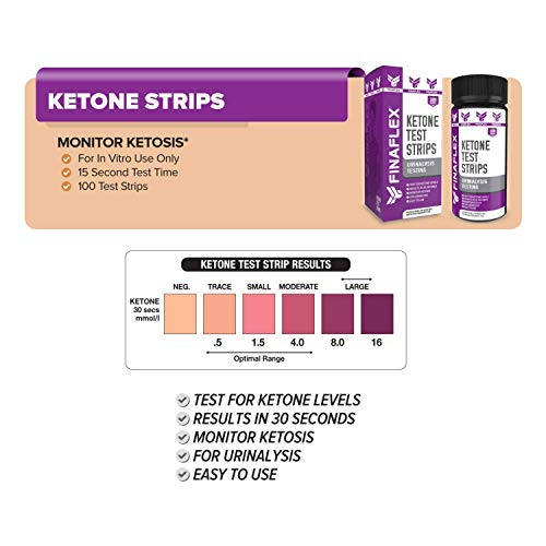 Keto Starter Kit, 7 Day System, Get Into Ketosis and Start Burning Fat in 3 Days, Strips, BHB, Everything You Need to Lose Weight (Strawberry) 3