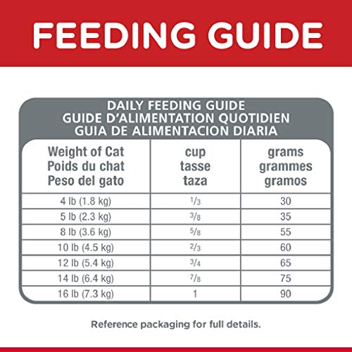 Product Image 10: Hill's Science Diet Adult Indoor Cat Food, Chicken Recipe Dry Cat Food, 15.5 Lb Bag