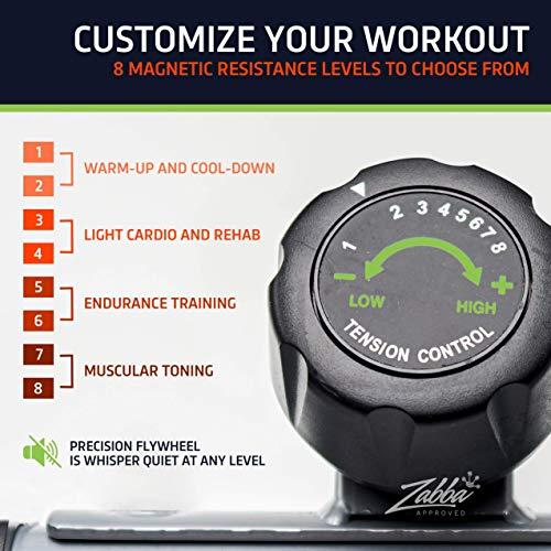 511v083se1L - Home Fitness Guru
