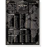 Guide du Whisky 30x40cm - Single malts, blends, bourbons - Ecosse, Irlande, Japon,...