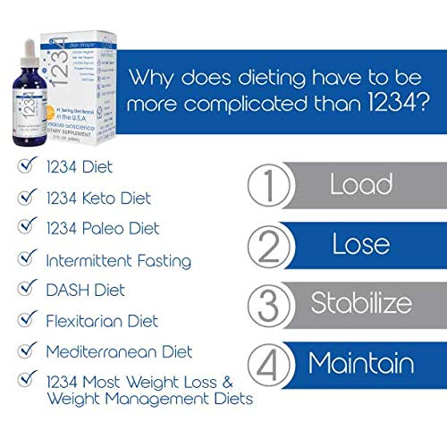 Creative Bioscience 1234 Diet Drops for Women & Men, Diet Drops for Weight Management, Keto Diet Drops, 2 Fl Oz (12 Pack) 3