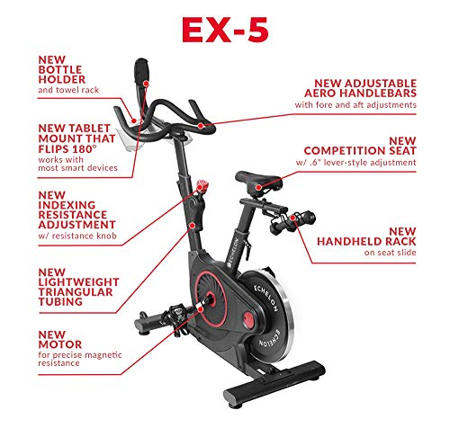 516AjPeHcTL - Home Fitness Guru
