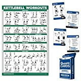 Palace Learning 2 Pack: Kettlebell Workouts Laminated Poster + Dumbbell Exercise Playing Cards