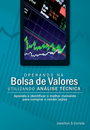 Trading on the Stock Exchange Using Technical Analysis