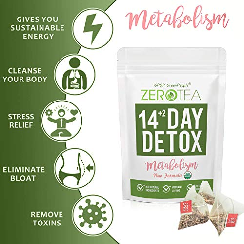 Zero Tea Detox Tea, 14+2 Day Weight Loss Tea for Women&Men, Diet Herbal Tea for Colon Cleanse, GPGP GREENPEOPLE Skinny fit Tea for Slimming (14+2 Tea Bags) 5