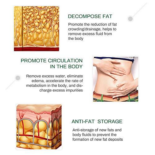 Anti Cellulite Cream, Cellulite Remover, Hot Cream, Anti Cellulite Treatment, Body Firming and Tightening Cream, Belly Fat Burner for Women and Men 3