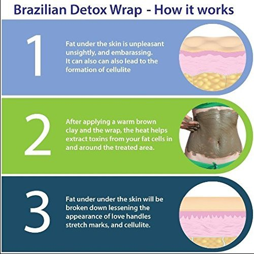 Brazilian Detox Clay Body Wraps [8-Applications] Slimming Home Spa Treatment for Cellulite, Weight Loss, Stretch Marks | Natural, Purifying Detoxifier for Smooth, Toned Skin (8 Pack) 4