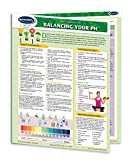 Body Alkaline Guide and Food Chart - Balance Your ph Levels - 4-Page 8.5' x 11' Laminated Quick Reference Guide