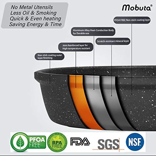 Product Image 4: MOBUTA 3-PCS Nonstick Frying Pan Set Induction Skillet Omelet Pan Egg Pan, PFOA-FREE with Granite Coating, 8+10+11 Inch