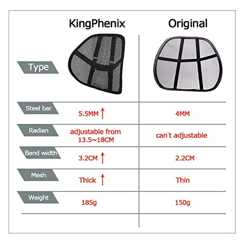Product Image 9: Lumbar Support (2 Pack) with Breathable Mesh, Suit for Car, Office Chiar