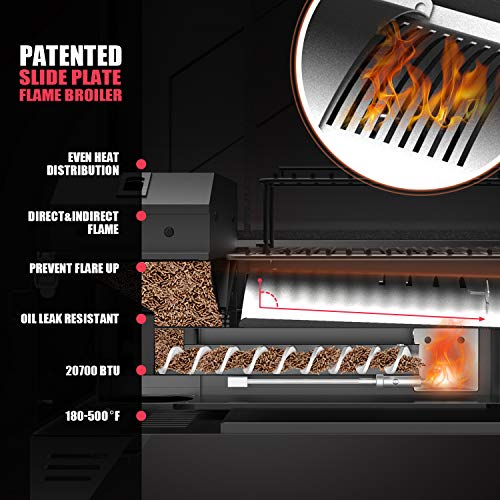 Product Image 4: ASMOKE Portable Wood Pellet Grill and Smoker with 40Lbs Pure Apple Wood Pellets, 8 in 1 <a href=