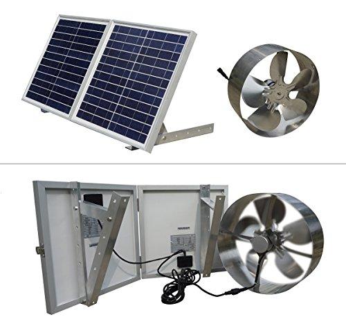 ECO-WORTHY 25W Solar Powered Attic...