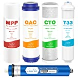 SimPure 5 Stage Reverse Osmosis Replacement Filter Set with 75 GPD RO Membrane, 5pc Pre & Post Replacement Cartridge Pack Kit for Standard 5-Stage Reverse Osmosis RO Systems
