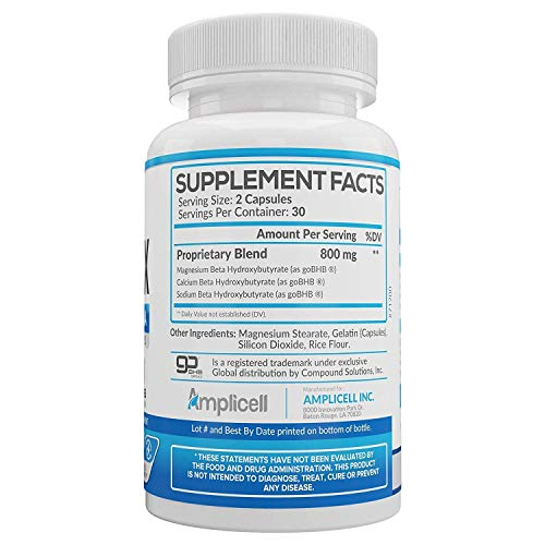 Amplicell Female Enhancement - Libido Booster for Women (60caps) and Advanced Keto Pills BHB Ketosis Diet for Women (60caps) 4