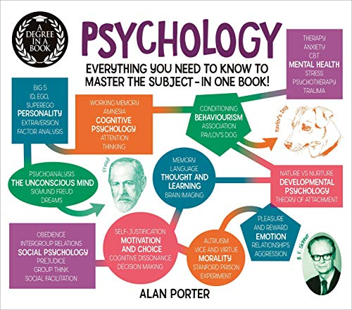 A Degree in a Book: Psychology: Everything You Need to Know...