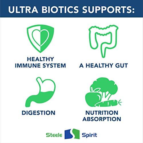 Probiotic Plus Best Prebiotic for Women Men Teens for Ultimate Deep Immune Gut and Digestive Health 8