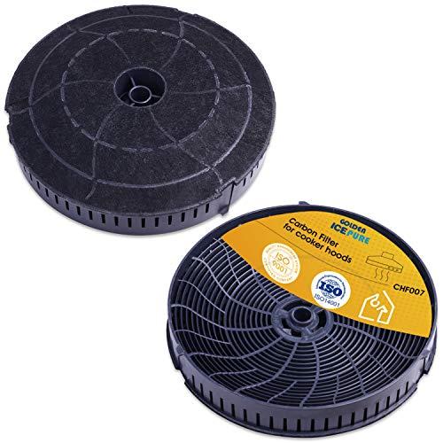 2x Filtro carbone attivo Filtro a carboni attivi di ricambio per cappe da cucina di elica cfc0038668 AEG Electrolux 4055171138 405517113-8 405521750-1 4055217501 Bauknecht GOLDEN ICEPURE