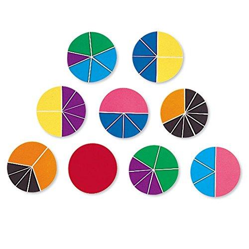 ラーニング リソーシズ(Learning Resources)  算数教材 レインボー 円 ケース入り LER0617 正規品