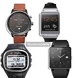 Maoni Anti-Reflective Semi-Matt Screen Protector for Magellan Echo Smartwatch