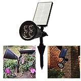 Solar LED Grow...image