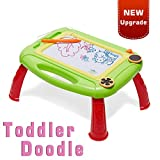 Matesy Kids Toys for 2-4 Year Old Boys, Toddler Magnetic Doddle Board Drawing Toys for Kids Age 1 2 3 Year Old Boys Gifts Age 2 3 Christmas Birthday Gifts for 3 4 2 Year Old Boys Toys Age 4 Year Old