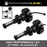 Pathfinder H7 LED Headlight Replacement Bulbs for Honda GL1800 & F6B