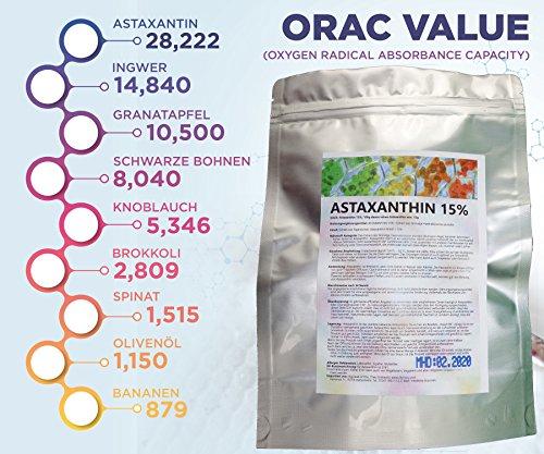 Astaxanthin 15% [höchste Konzentration], 100g Pulver, vaccumverpackt, lichtgeschützt. (100g)