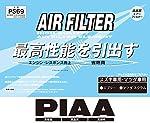 PIAA エアーフィルター【スズキ/マツダ車用】 ― 高性能を引き出すエアーフィルター 品番:PS69 【該当純正品番 13780-68H00.1A09-13-Z40】 ロングライフ濾紙採用により高耐久性を実現し高性能を長時間維持します。 微細なゴミを各位実にシャットアウト。それにより汚れの無いクリーンな空気でエンジンレスポンスの向上と省燃費を実現します。 [交換の目安] エンジンの高性能と省燃費を維持するための目安は、ドライタイプ=乾式は走行距離10,000km(ビスカスタイプ=湿式エアーフィ...